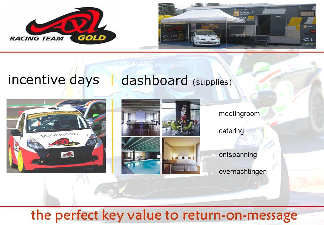 the perfect key value to return-on-message incentive days dashboard (supplies) wagen in de kleuren van uw bedrijf tijdens de incentive day inkleding van de box (paddock) Overdekte stand voor uw product(en) 12m 2 tot 120 m 2