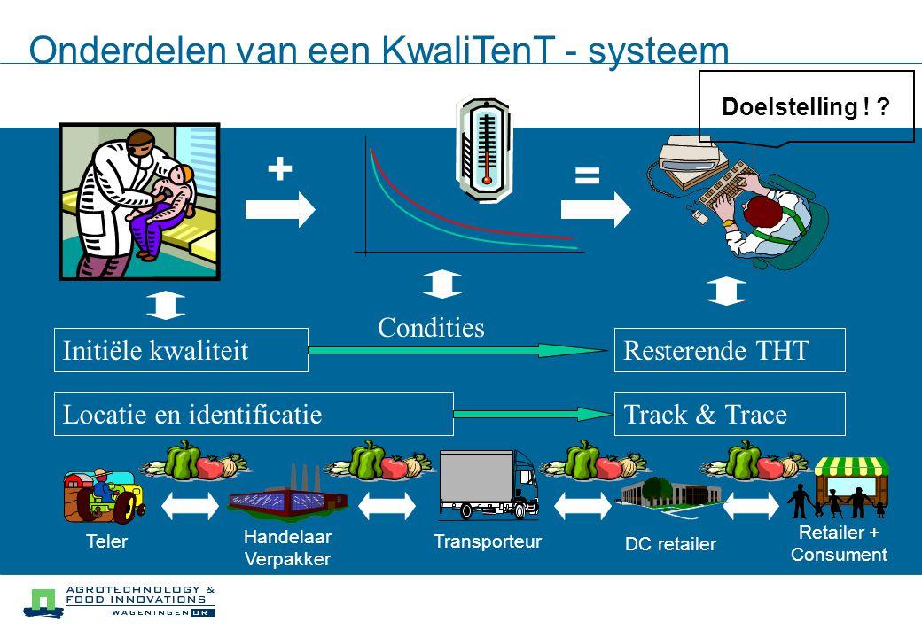 Initiële kwaliteitResterende THT Condities Locatie en identificatieTrack & Trace Onderdelen van een KwaliTenT - systeem + = Doelstelling .