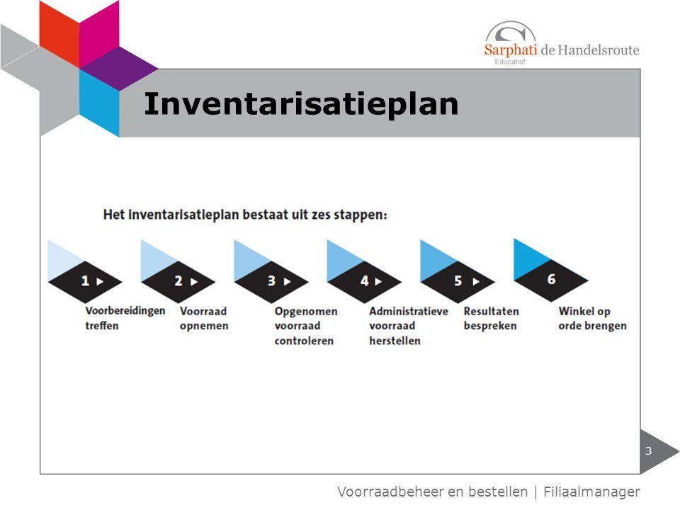 3 Inventarisatieplan Voorraadbeheer en bestellen | Filiaalmanager