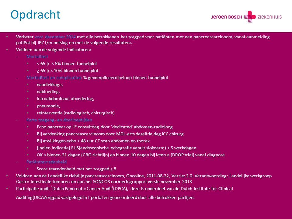 Verbeter voor december 2014 met alle betrokkenen het zorgpad voor patiënten met een pancreascarcinoom, vanaf aanmelding patiënt bij JBZ t/m ontslag en met de volgende resultaten:.