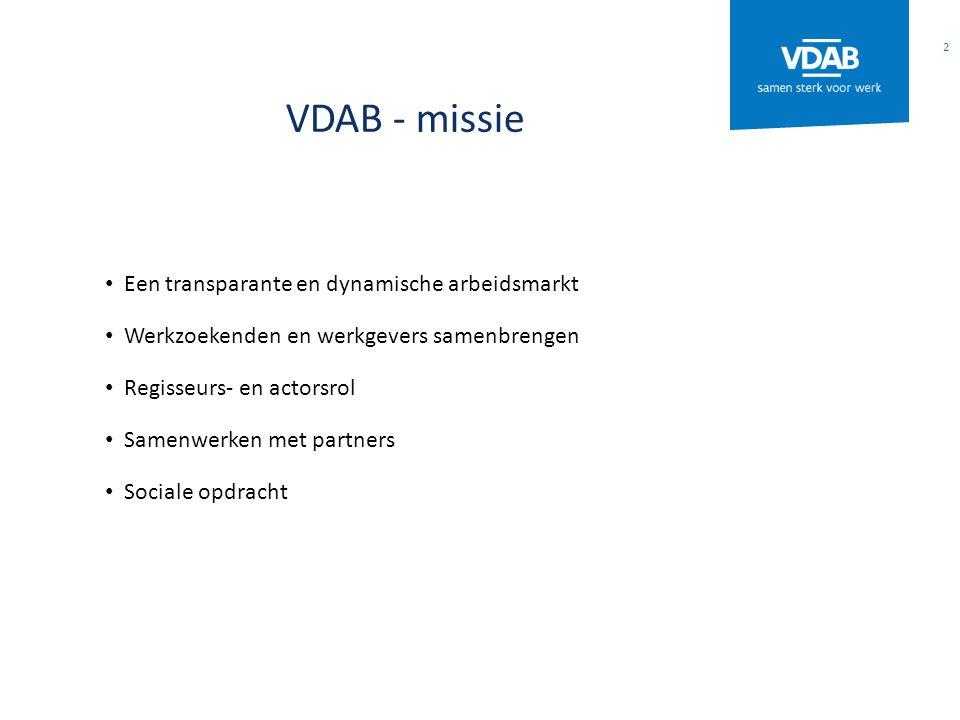 VDAB - missie Een transparante en dynamische arbeidsmarkt Werkzoekenden en werkgevers samenbrengen Regisseurs- en actorsrol Samenwerken met partners S