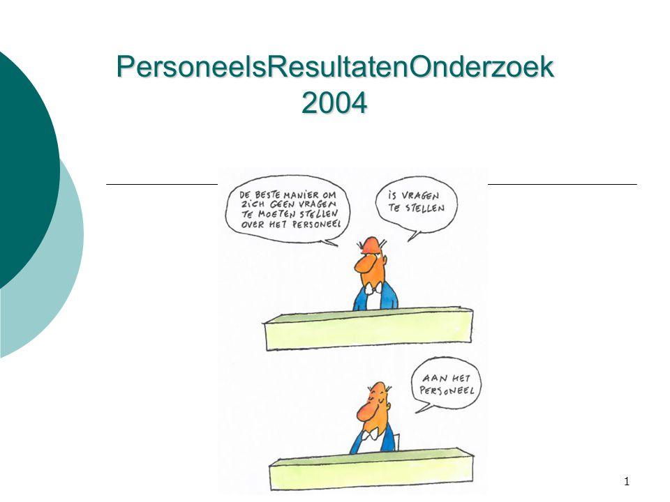 HRMnetwerk vrijdag 25 juni 20041 PersoneelsResultatenOnderzoek 2004