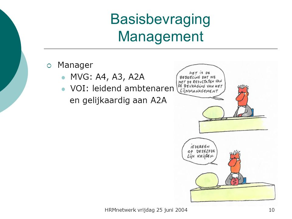 HRMnetwerk vrijdag 25 juni 200410 Basisbevraging Management  Manager MVG: A4, A3, A2A VOI: leidend ambtenaren en gelijkaardig aan A2A
