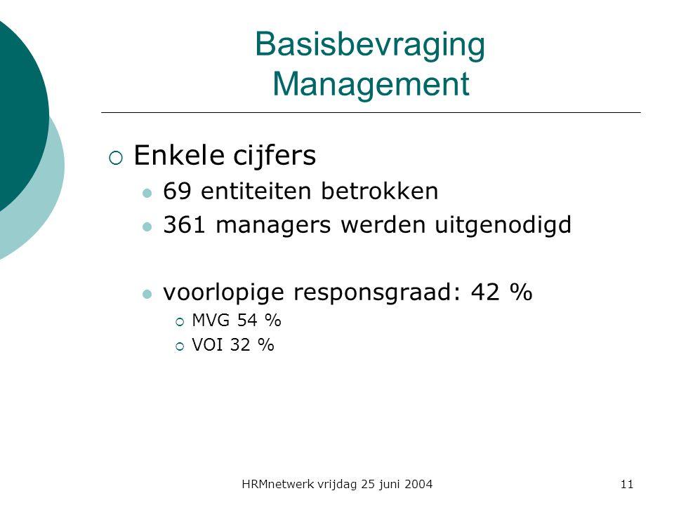 HRMnetwerk vrijdag 25 juni 200411 Basisbevraging Management  Enkele cijfers 69 entiteiten betrokken 361 managers werden uitgenodigd voorlopige responsgraad: 42 %  MVG 54 %  VOI 32 %
