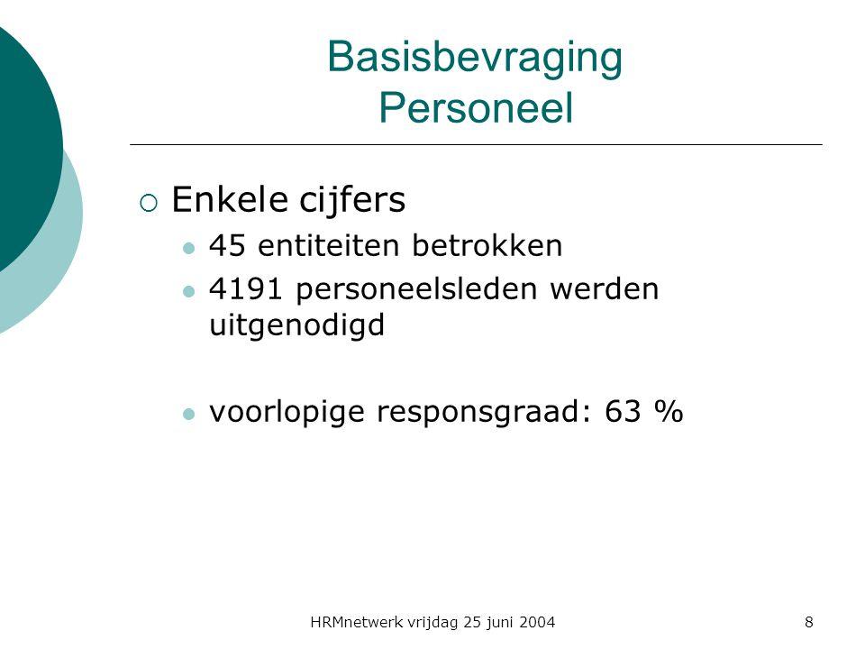 HRMnetwerk vrijdag 25 juni 20048 Basisbevraging Personeel  Enkele cijfers 45 entiteiten betrokken 4191 personeelsleden werden uitgenodigd voorlopige responsgraad: 63 %
