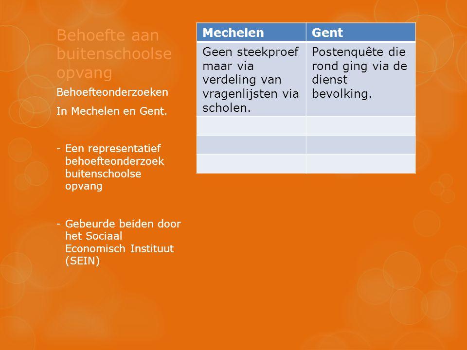 Behoefte aan buitenschoolse opvang MechelenGent Geen steekproef maar via verdeling van vragenlijsten via scholen. Postenquête die rond ging via de die