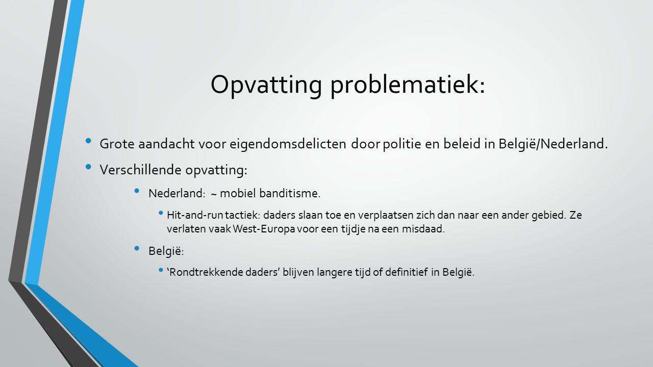 Opvatting problematiek: Grote aandacht voor eigendomsdelicten door politie en beleid in België/Nederland.