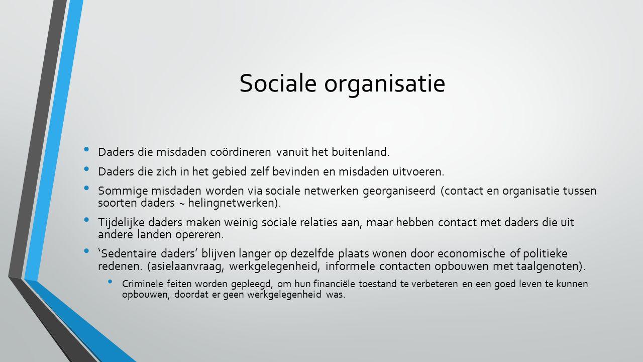 Sociale organisatie Daders die misdaden coördineren vanuit het buitenland.