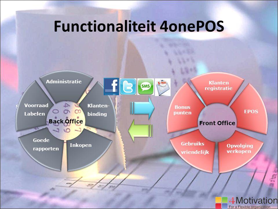 Screen shots 4onePOS Artikelen overzicht