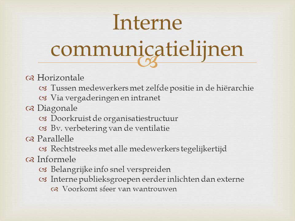   Horizontale  Tussen medewerkers met zelfde positie in de hiërarchie  Via vergaderingen en intranet  Diagonale  Doorkruist de organisatiestructuur  Bv.