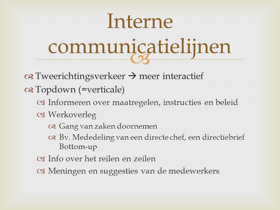   Tweerichtingsverkeer  meer interactief  Topdown (=verticale)  Informeren over maatregelen, instructies en beleid  Werkoverleg  Gang van zaken doornemen  Bv.