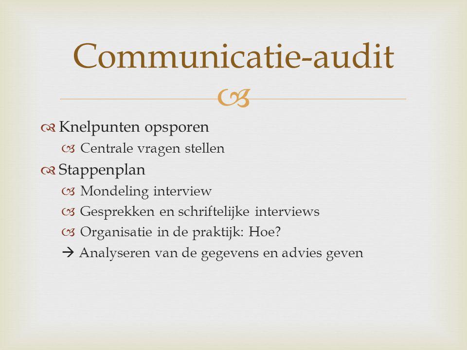   Knelpunten opsporen  Centrale vragen stellen  Stappenplan  Mondeling interview  Gesprekken en schriftelijke interviews  Organisatie in de praktijk: Hoe.
