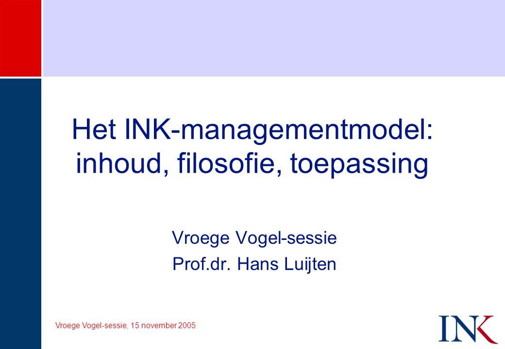 Vroege Vogel-sessie, 15 november 2005 Het INK-managementmodel: inhoud, filosofie, toepassing Vroege Vogel-sessie Prof.dr. Hans Luijten