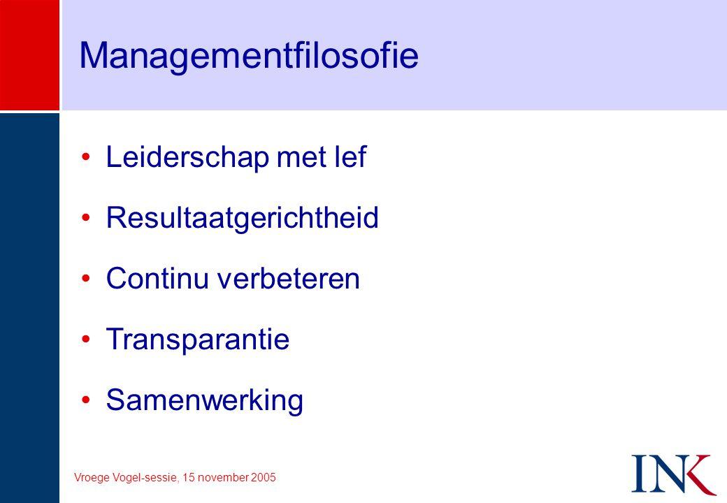 Vroege Vogel-sessie, 15 november 2005 Managementfilosofie Leiderschap met lef Resultaatgerichtheid Continu verbeteren Transparantie Samenwerking