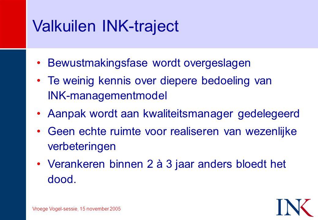 Vroege Vogel-sessie, 15 november 2005 Valkuilen INK-traject Bewustmakingsfase wordt overgeslagen Te weinig kennis over diepere bedoeling van INK-manag