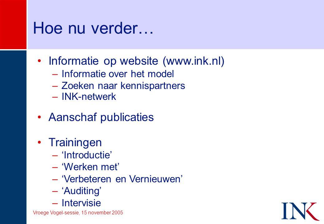 Vroege Vogel-sessie, 15 november 2005 Hoe nu verder… Informatie op website (www.ink.nl) –Informatie over het model –Zoeken naar kennispartners –INK-ne