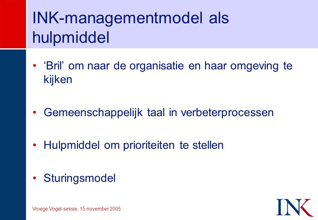 INK-managementmodel als hulpmiddel 'Bril' om naar de organisatie en haar omgeving te kijken Gemeenschappelijk taal in verbeterprocessen Hulpmiddel om