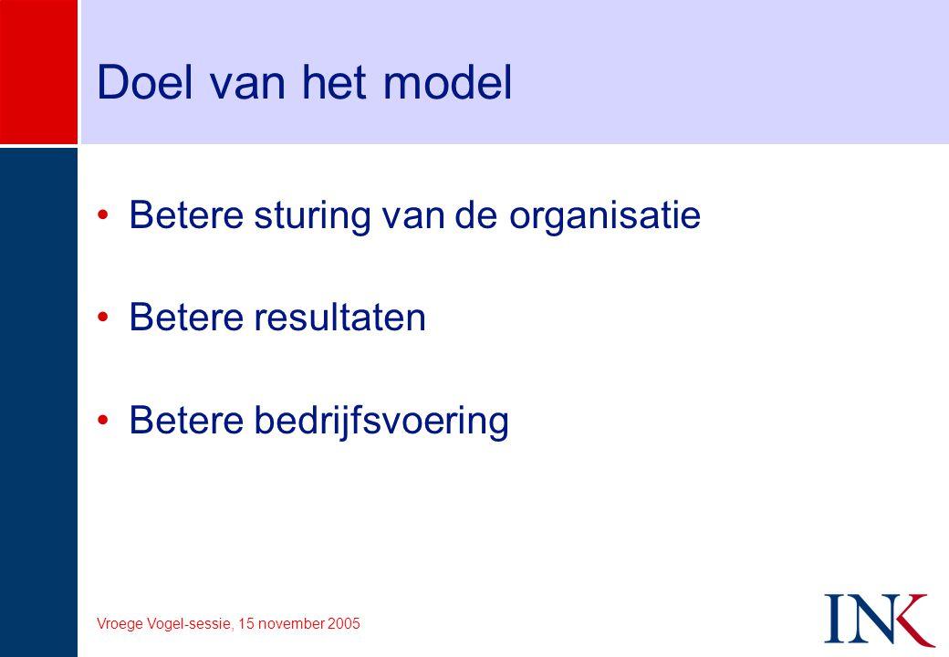 Vroege Vogel-sessie, 15 november 2005 Doel van het model Betere sturing van de organisatie Betere resultaten Betere bedrijfsvoering