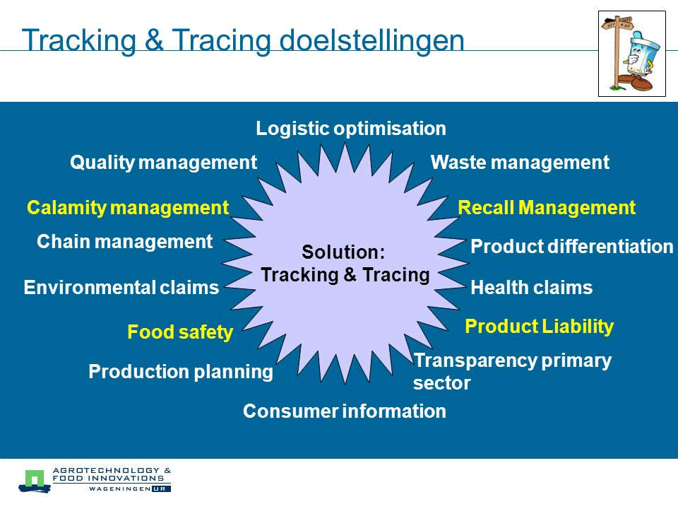 Tracking & Tracing doelstellingen Calamity managementRecall Management Food safety Product Liability Quality managementWaste management Consumer infor