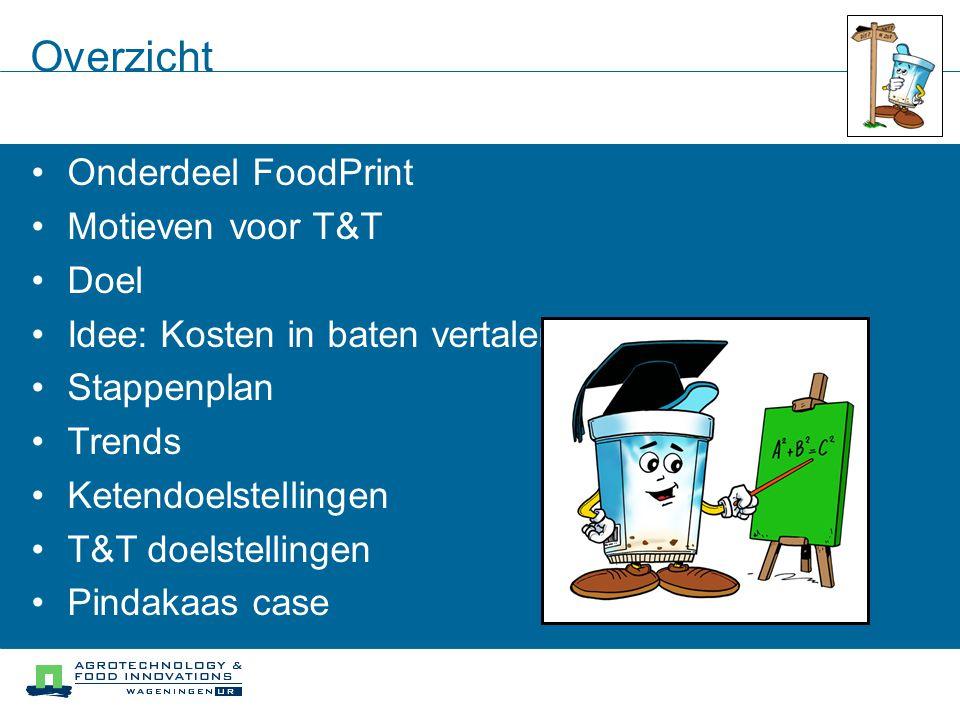 Overzicht Onderdeel FoodPrint Motieven voor T&T Doel Idee: Kosten in baten vertalen Stappenplan Trends Ketendoelstellingen T&T doelstellingen Pindakaa