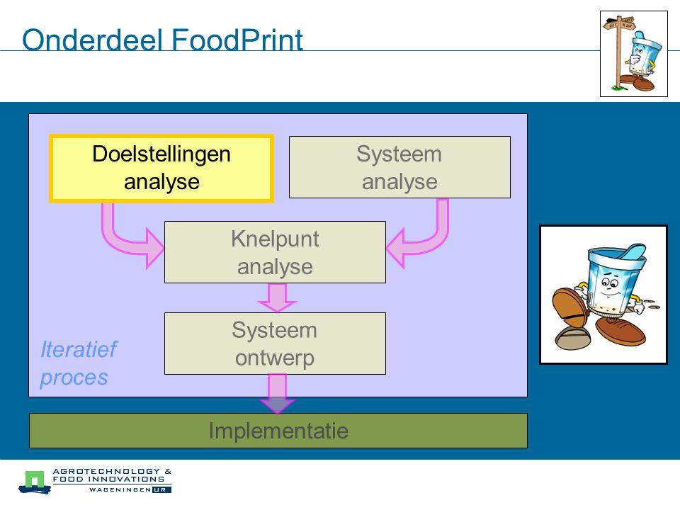 Pindakaas case (1/2) Bedrijf:Wij willen gebruik maken van RFID technologie voor tracking & tracing van pindakaas.