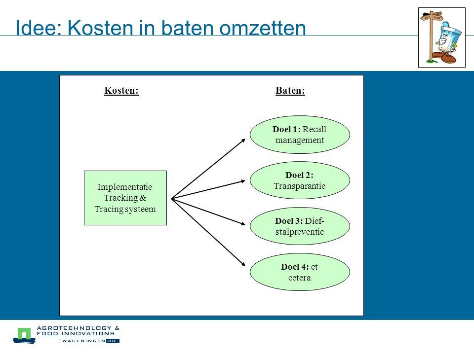 Idee: Kosten in baten omzetten Implementatie Tracking & Tracing systeem Kosten:Baten: Doel 1: Recall management Doel 2: Transparantie Doel 3: Dief- st