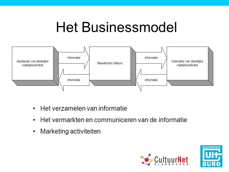 Het Businessmodel Het verzamelen van informatie Het vermarkten en communiceren van de informatie Marketing activiteiten