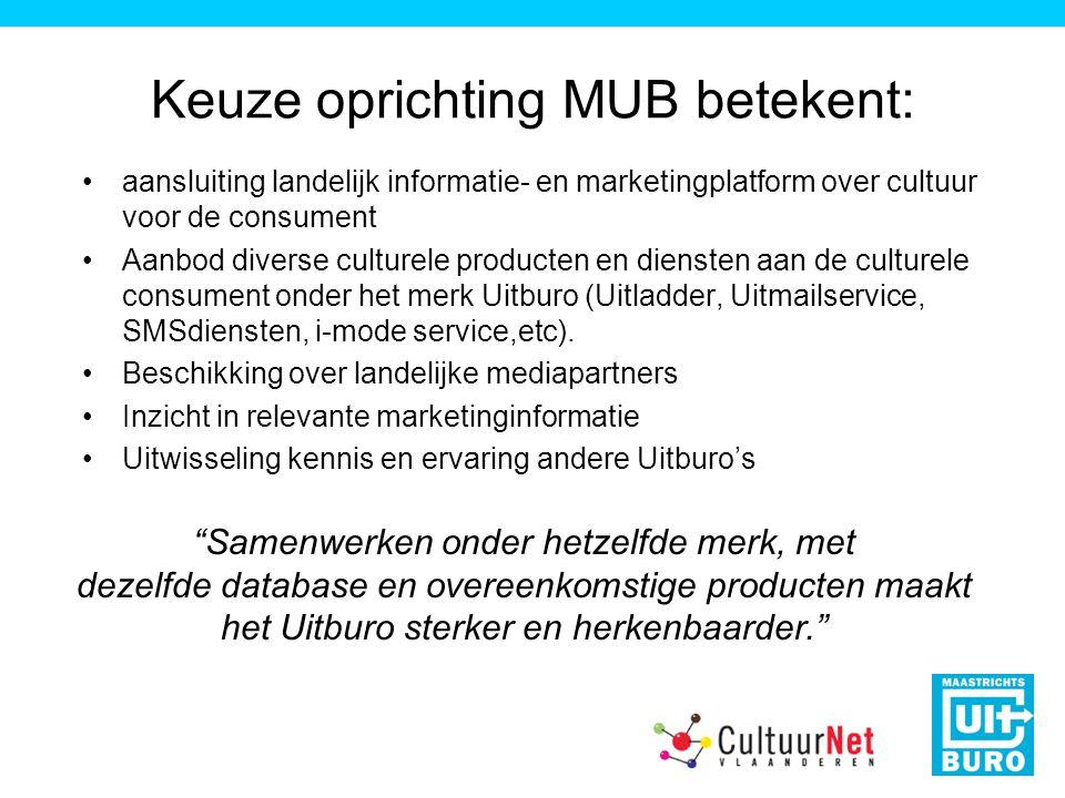 Keuze oprichting MUB betekent: aansluiting landelijk informatie- en marketingplatform over cultuur voor de consument Aanbod diverse culturele producten en diensten aan de culturele consument onder het merk Uitburo (Uitladder, Uitmailservice, SMSdiensten, i-mode service,etc).