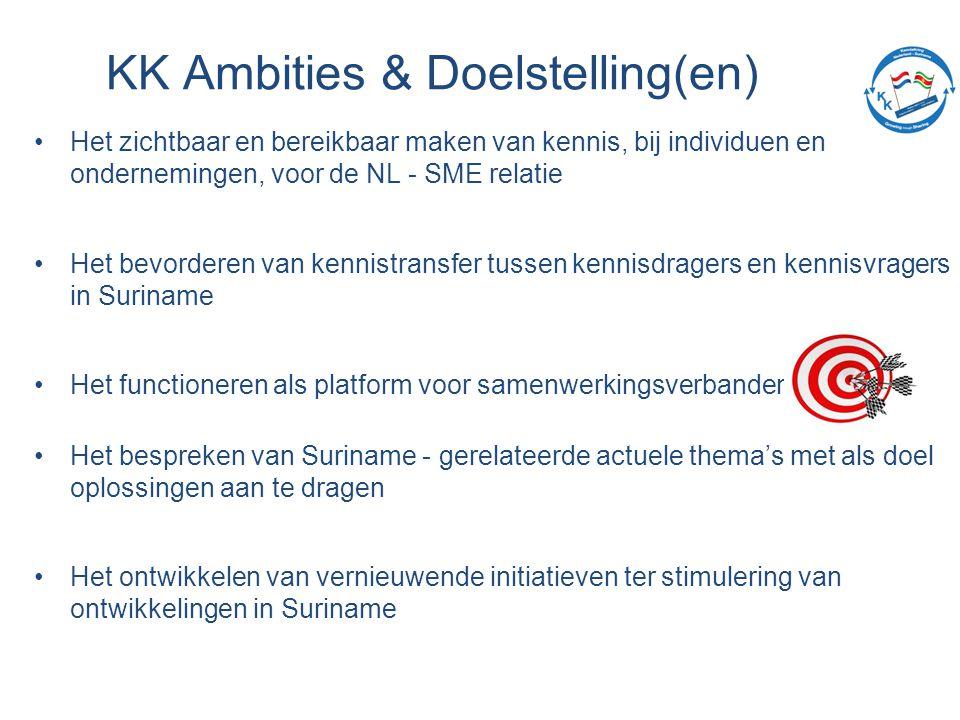 KK Ambities & Doelstelling(en) Het zichtbaar en bereikbaar maken van kennis, bij individuen en ondernemingen, voor de NL - SME relatie Het bevorderen van kennistransfer tussen kennisdragers en kennisvragers in Suriname Het functioneren als platform voor samenwerkingsverbanden Het bespreken van Suriname - gerelateerde actuele thema's met als doel oplossingen aan te dragen Het ontwikkelen van vernieuwende initiatieven ter stimulering van ontwikkelingen in Suriname