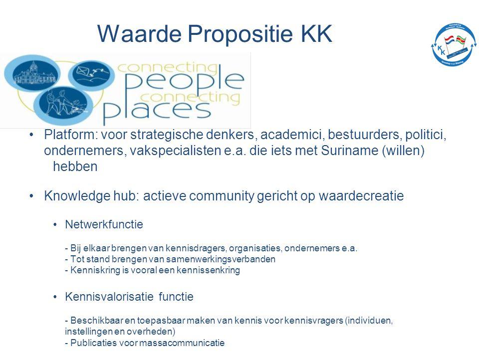 Waarde Propositie KK Platform: voor strategische denkers, academici, bestuurders, politici, ondernemers, vakspecialisten e.a.