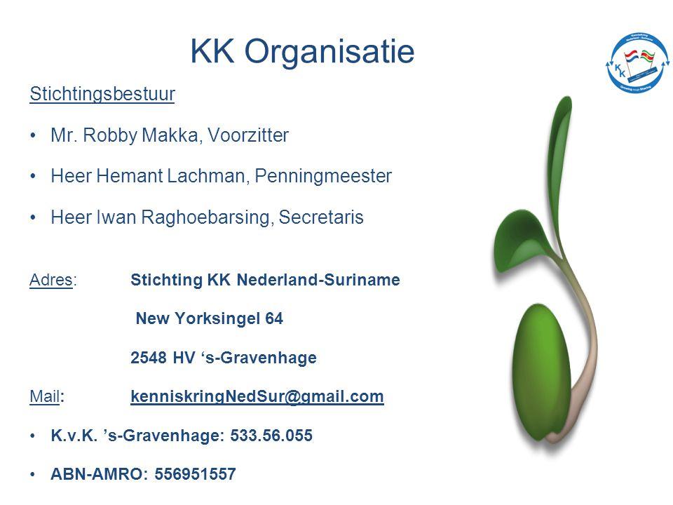 KK Organisatie Stichtingsbestuur Mr.