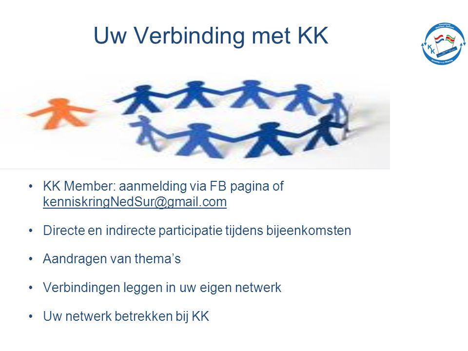 Uw Verbinding met KK KK Member: aanmelding via FB pagina of kenniskringNedSur@gmail.com Directe en indirecte participatie tijdens bijeenkomsten Aandragen van thema's Verbindingen leggen in uw eigen netwerk Uw netwerk betrekken bij KK
