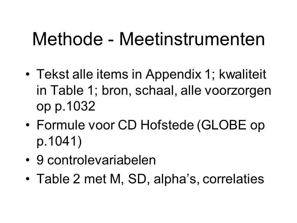 Methode - Meetinstrumenten Tekst alle items in Appendix 1; kwaliteit in Table 1; bron, schaal, alle voorzorgen op p.1032 Formule voor CD Hofstede (GLOBE op p.1041) 9 controlevariabelen Table 2 met M, SD, alpha's, correlaties