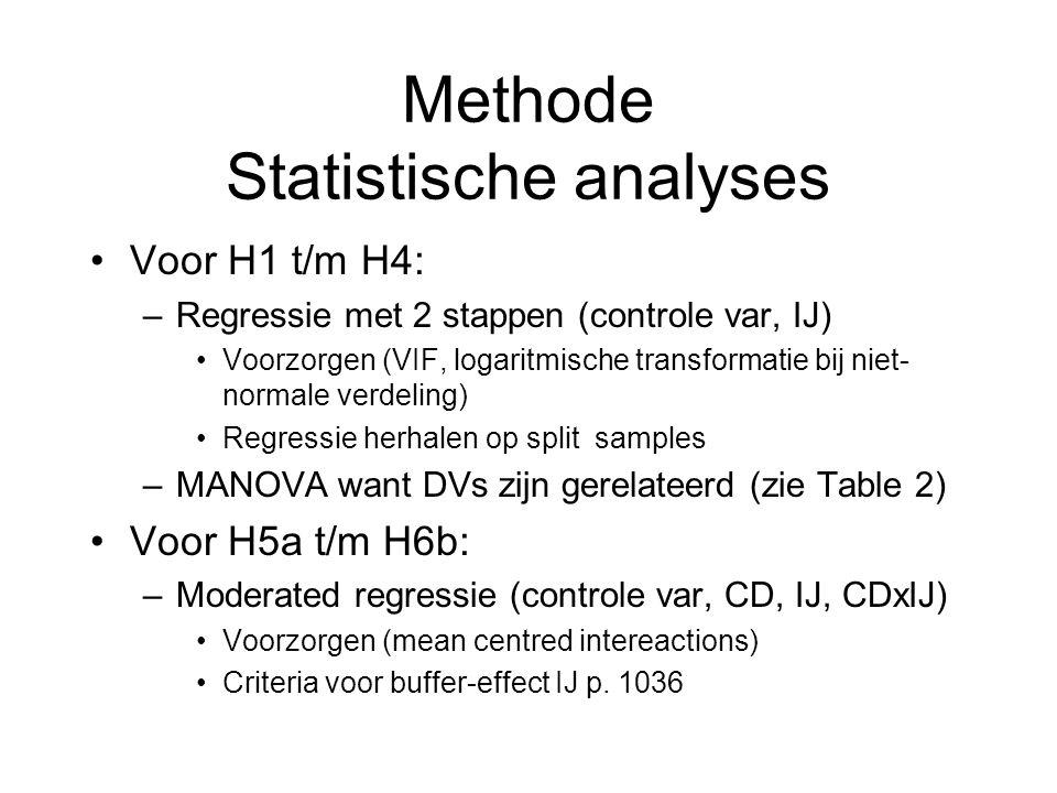 Methode Statistische analyses Voor H1 t/m H4: –Regressie met 2 stappen (controle var, IJ) Voorzorgen (VIF, logaritmische transformatie bij niet- normale verdeling) Regressie herhalen op split samples –MANOVA want DVs zijn gerelateerd (zie Table 2) Voor H5a t/m H6b: –Moderated regressie (controle var, CD, IJ, CDxIJ) Voorzorgen (mean centred intereactions) Criteria voor buffer-effect IJ p.
