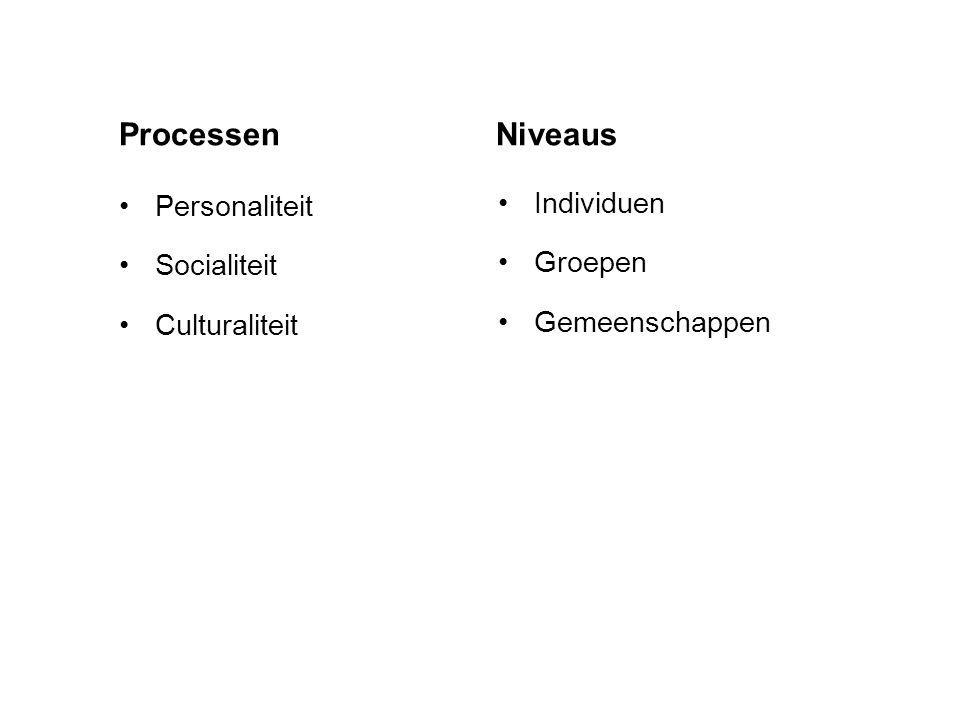 ProcessenNiveaus Personaliteit Socialiteit Culturaliteit Individuen Groepen Gemeenschappen