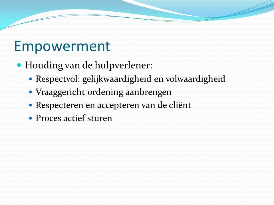 Empowerment Wat vinden cliënten belangrijk.