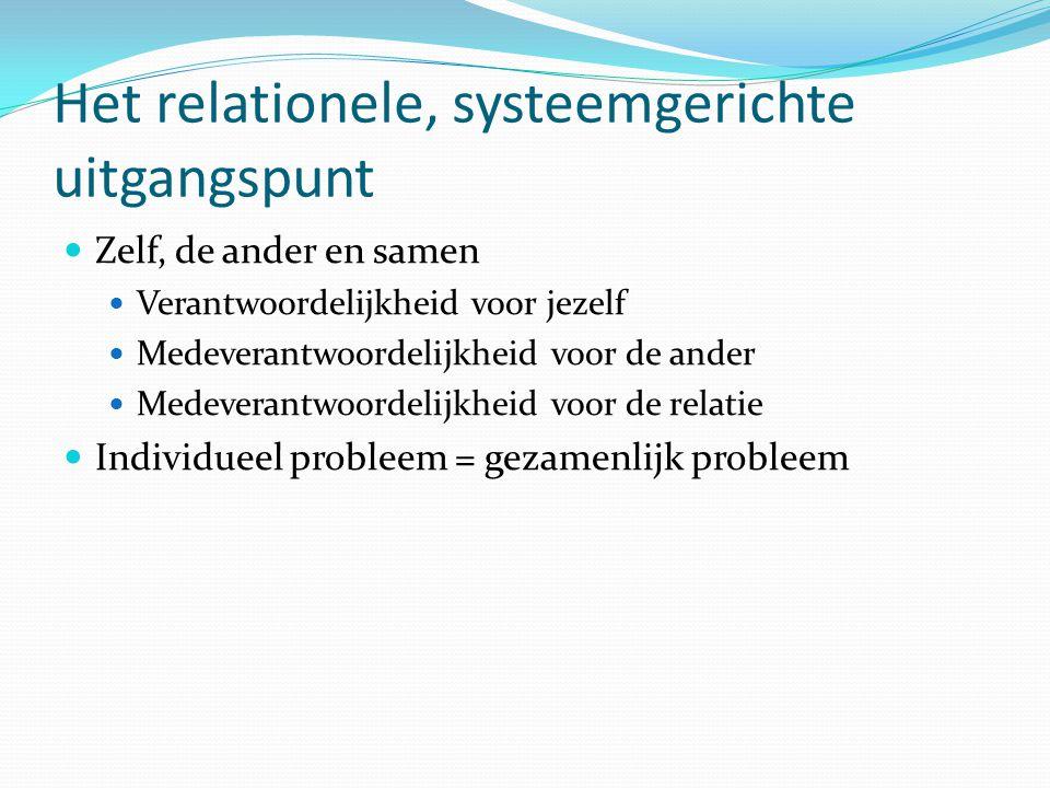 Het relationele, systeemgerichte uitgangspunt Verantwoordelijkheid hulpverlener Zelfverantwoordelijkheid voor problemen in hulpverlening Medeverantwoordelijkheid oplossen probleem cliënt Medeverantwoordelijkheid oplossen problemen in hulpverleningsrelatie