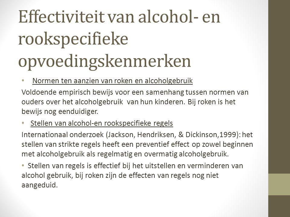 Effectiviteit van alcohol- en rookspecifieke opvoedingskenmerken Normen ten aanzien van roken en alcoholgebruik Voldoende empirisch bewijs voor een samenhang tussen normen van ouders over het alcoholgebruik van hun kinderen.