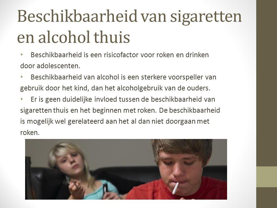 Beschikbaarheid van sigaretten en alcohol thuis Beschikbaarheid is een risicofactor voor roken en drinken door adolescenten. Beschikbaarheid van alcoh