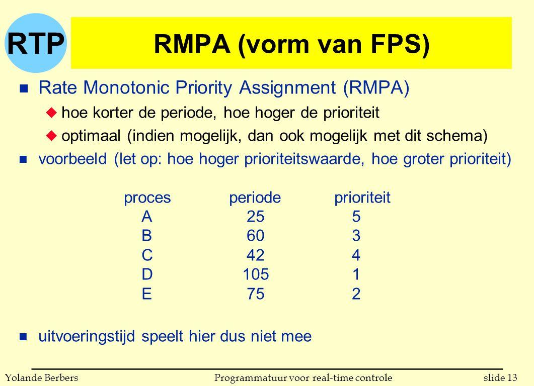 RTP slide 13Programmatuur voor real-time controleYolande Berbers RMPA (vorm van FPS) n Rate Monotonic Priority Assignment (RMPA) u hoe korter de periode, hoe hoger de prioriteit u optimaal (indien mogelijk, dan ook mogelijk met dit schema) n voorbeeld (let op: hoe hoger prioriteitswaarde, hoe groter prioriteit) procesperiodeprioriteit A 25 5 B 60 3 C 42 4 D 105 1 E 75 2 n uitvoeringstijd speelt hier dus niet mee