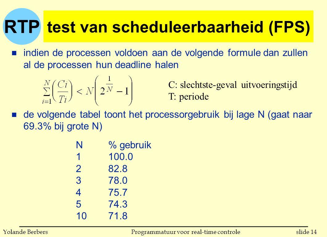 RTP slide 14Programmatuur voor real-time controleYolande Berbers test van scheduleerbaarheid (FPS) n indien de processen voldoen aan de volgende formule dan zullen al de processen hun deadline halen n de volgende tabel toont het processorgebruik bij lage N (gaat naar 69.3% bij grote N) N% gebruik 1100.0 282.8 378.0 475.7 574.3 1071.8 C: slechtste-geval uitvoeringstijd T: periode
