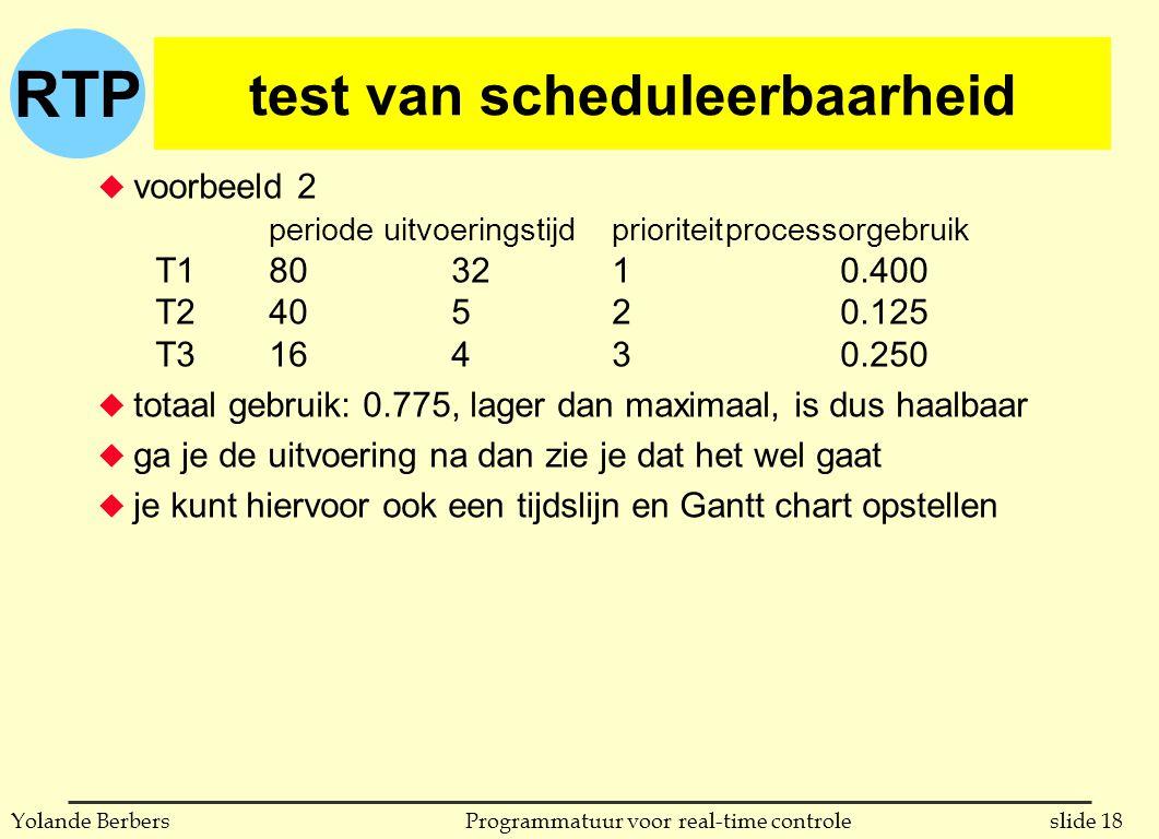 RTP slide 18Programmatuur voor real-time controleYolande Berbers test van scheduleerbaarheid u voorbeeld 2 periodeuitvoeringstijdprioriteitprocessorgebruik T180 3210.400 T240 520.125 T316 430.250 u totaal gebruik: 0.775, lager dan maximaal, is dus haalbaar u ga je de uitvoering na dan zie je dat het wel gaat u je kunt hiervoor ook een tijdslijn en Gantt chart opstellen