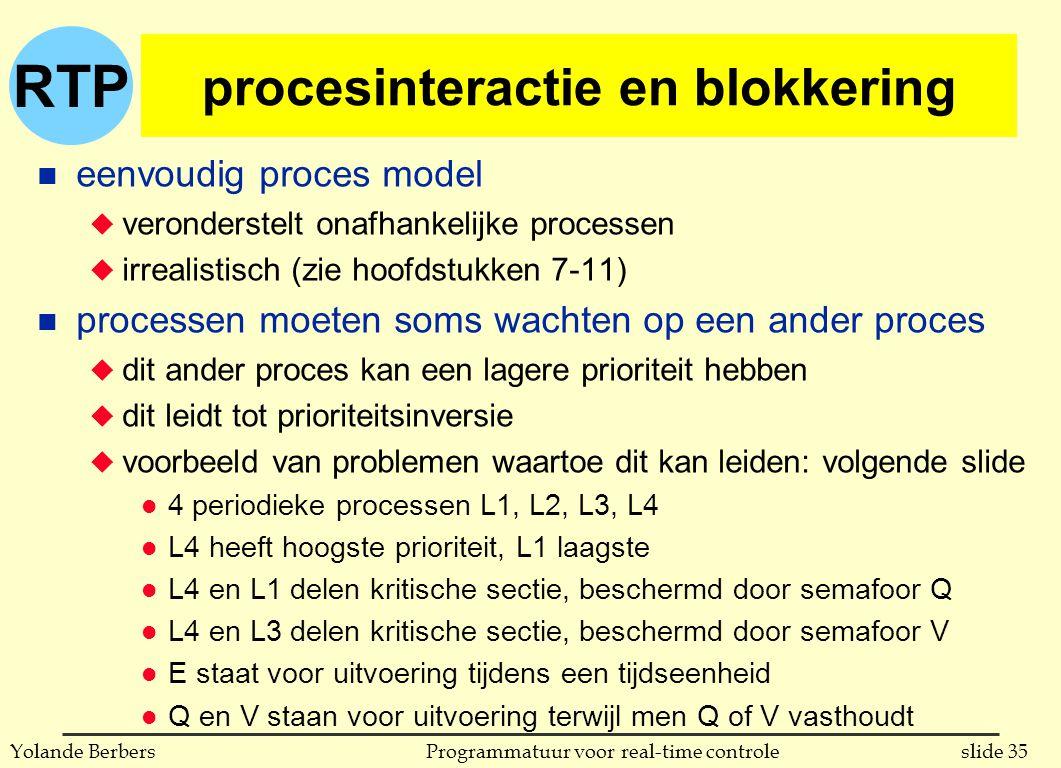 RTP slide 35Programmatuur voor real-time controleYolande Berbers procesinteractie en blokkering n eenvoudig proces model u veronderstelt onafhankelijke processen u irrealistisch (zie hoofdstukken 7-11) n processen moeten soms wachten op een ander proces u dit ander proces kan een lagere prioriteit hebben u dit leidt tot prioriteitsinversie u voorbeeld van problemen waartoe dit kan leiden: volgende slide l 4 periodieke processen L1, L2, L3, L4 l L4 heeft hoogste prioriteit, L1 laagste l L4 en L1 delen kritische sectie, beschermd door semafoor Q l L4 en L3 delen kritische sectie, beschermd door semafoor V l E staat voor uitvoering tijdens een tijdseenheid l Q en V staan voor uitvoering terwijl men Q of V vasthoudt