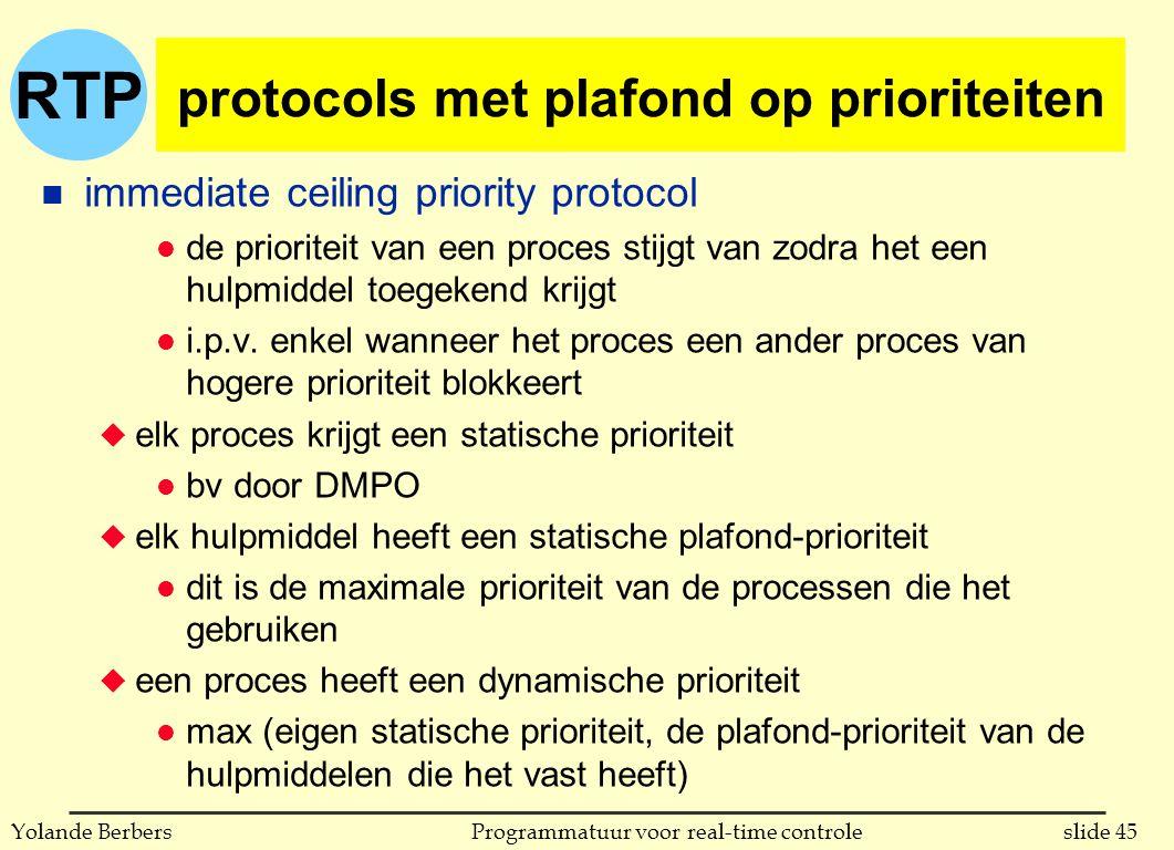 RTP slide 45Programmatuur voor real-time controleYolande Berbers protocols met plafond op prioriteiten n immediate ceiling priority protocol l de prioriteit van een proces stijgt van zodra het een hulpmiddel toegekend krijgt l i.p.v.