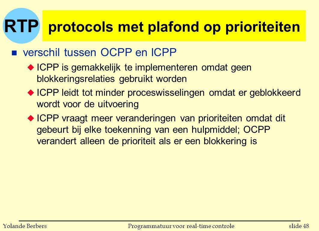 RTP slide 48Programmatuur voor real-time controleYolande Berbers protocols met plafond op prioriteiten n verschil tussen OCPP en ICPP u ICPP is gemakkelijk te implementeren omdat geen blokkeringsrelaties gebruikt worden u ICPP leidt tot minder proceswisselingen omdat er geblokkeerd wordt voor de uitvoering u ICPP vraagt meer veranderingen van prioriteiten omdat dit gebeurt bij elke toekenning van een hulpmiddel; OCPP verandert alleen de prioriteit als er een blokkering is