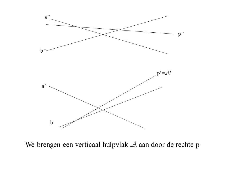 a'' b'' a' b' p'' p'= A ' We brengen een verticaal hulpvlak A aan door de rechte p