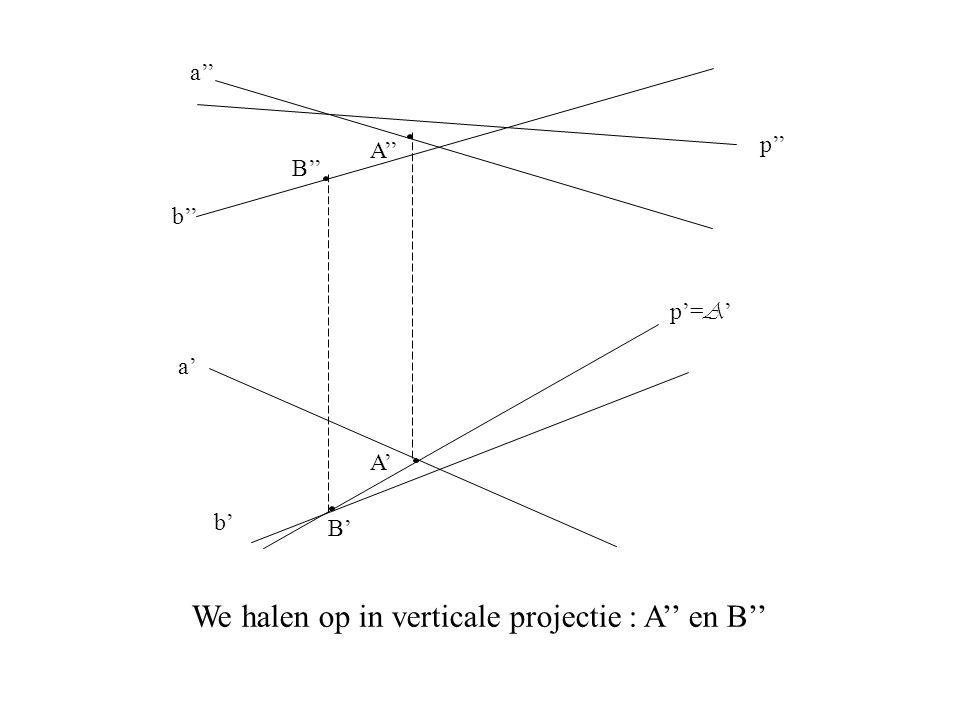 a'' b'' a' b' p'' p'= A ' B' A' B'' A'' We halen op in verticale projectie : A'' en B''