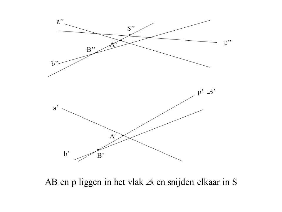 a'' b'' a' b' p'' p'= A ' B' A' B'' A'' S'' AB en p liggen in het vlak A en snijden elkaar in S