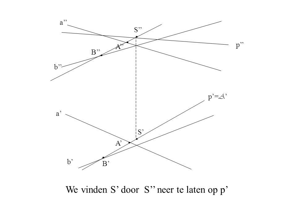 a'' b'' a' b' p'' p'= A ' B' A' B'' A'' S'' S' We vinden S' door S'' neer te laten op p'