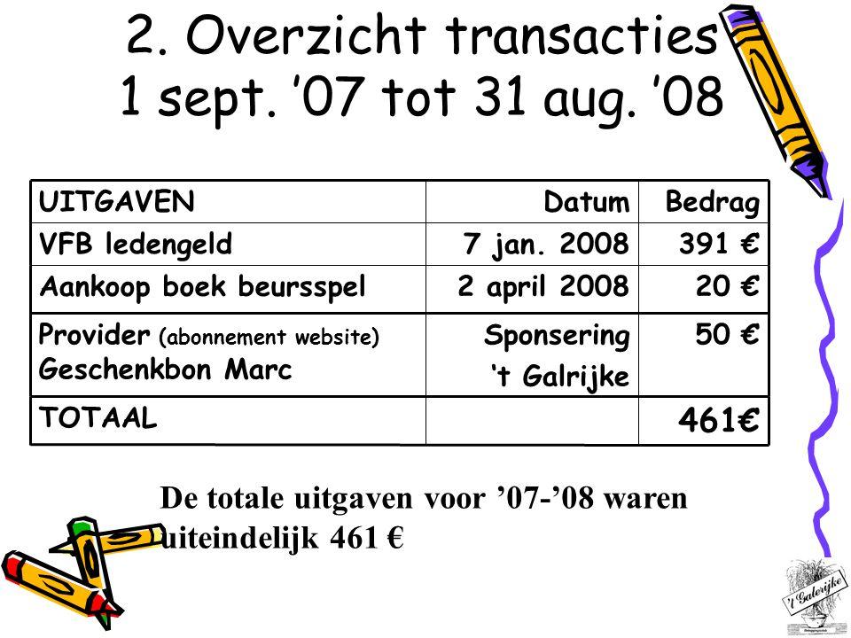 2. Overzicht transacties 1 sept. '07 tot 31 aug. '08 Sponsering 't Galrijke 2 april 2008 7 jan. 2008 DatumBedragUITGAVEN 20 €Aankoop boek beursspel 50